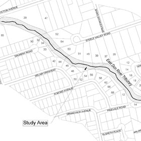 East Don River Study Area